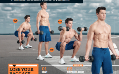 Your Last Minute Summer Body – By Alex Isaly for Men's Health UK Magazine
